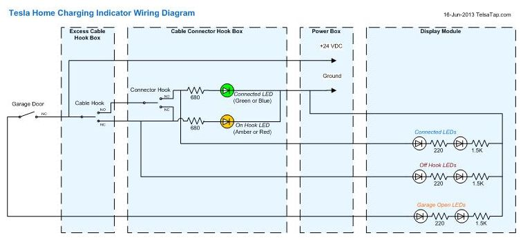 schematic1 home charging indicator teslatap Harley-Davidson Motorcycle Wiring Diagrams at creativeand.co