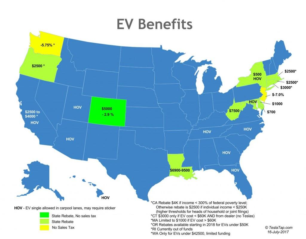Teslatap EV Benefits