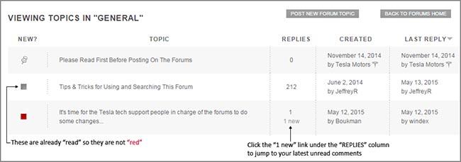 Forum access help