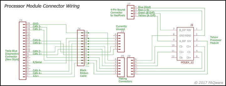 Cables schematic