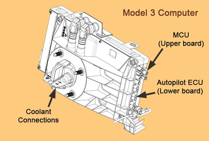 Model 3 Computer